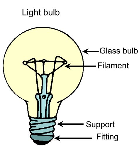 light bulb diagram light bulb socket diagram wiring