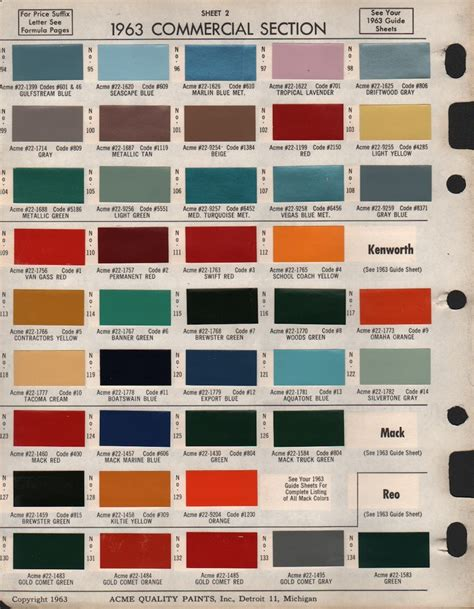 paint chips 1963 kenworth