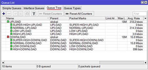 tutorial setting queue tree mikrotik ограничение скорости в mikrotik страница 5