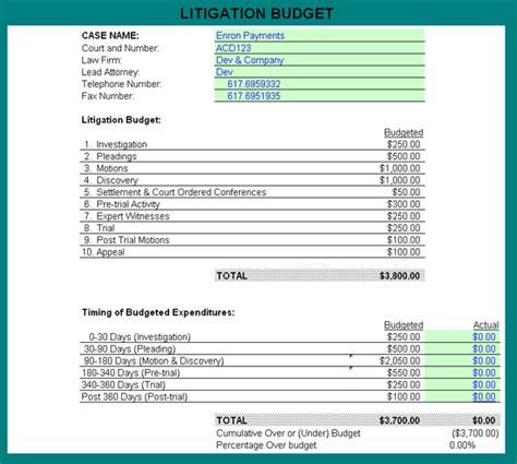 Fastanswer Litigation Budget Litigation Checklist Template