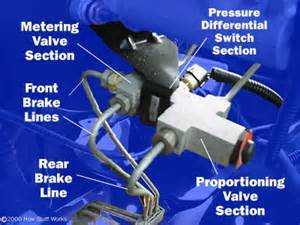 Brake System Metering Valve The Combination Valve How Master Cylinders And