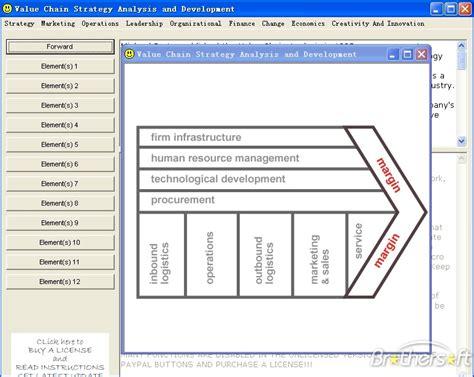 chain model template
