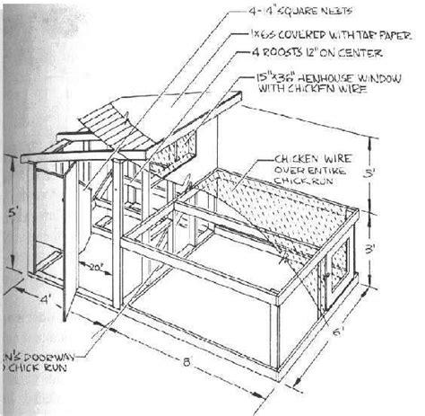 backyard chicken coop plans free free chicken coop designs farm fancy pinterest coops