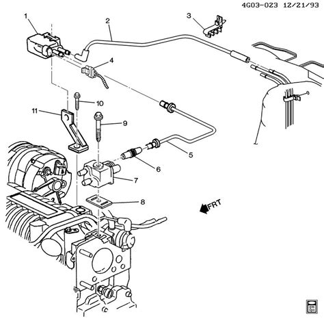 2002 gmc envoy fuse box diagram sipra us