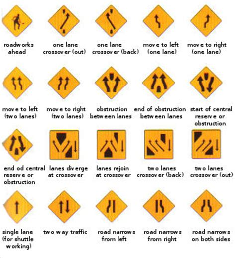 printable irish road signs drivers road sign test