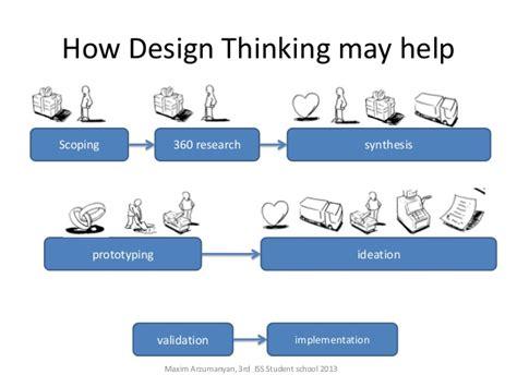 design house business model business model generation for e services design