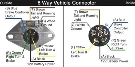 6 prong trailer wiring diagram wiring diagram and