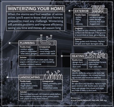 winterize your home the home expert network