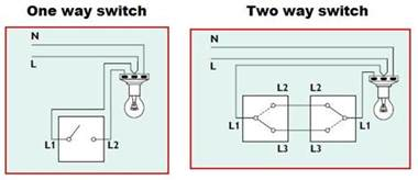 2 1 way switch wiring problem doityourself community forums