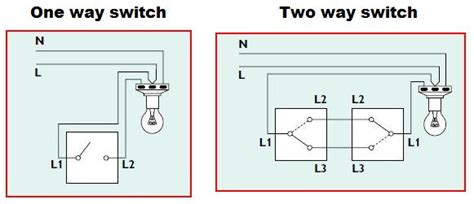one way light switch wiring diagram one automotive