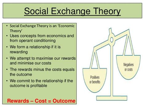 Social Exchange Theory Essay by Social Exchange Theory Essay