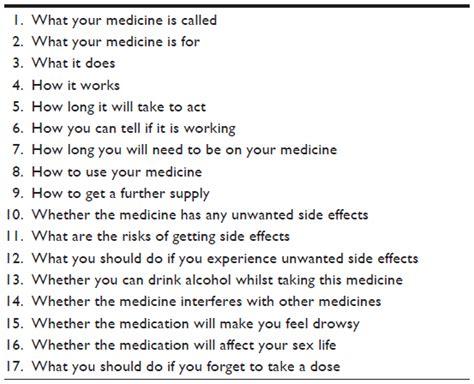 satisfaction testo text effects on hypertensive patients satisfaction