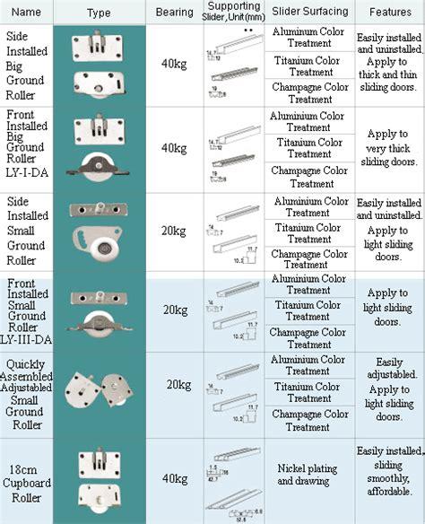 Ysccc Import Product Architectural Hardware Glass Door Glass Door Accessories