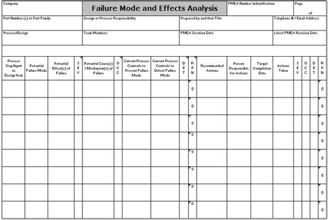 templates        sigma  lean improvement project