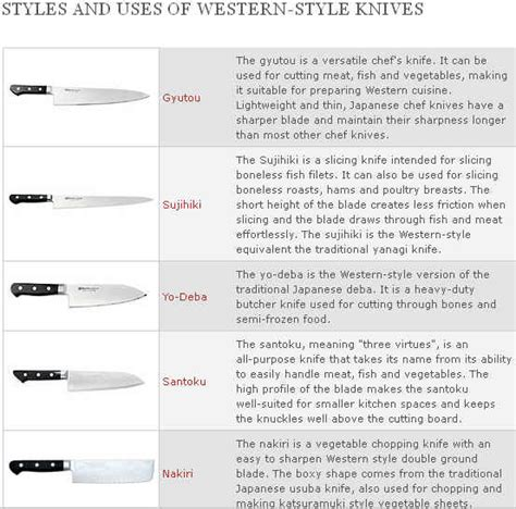 sushi knife or sashimi knife what s the difference