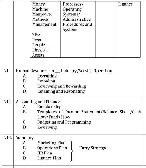 Csulb Mba Units by International Business International Business Course
