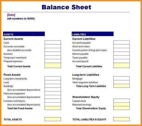 6 Downloadable Balance Sheet Odr2017 Balance Sheet Template For Rental Property