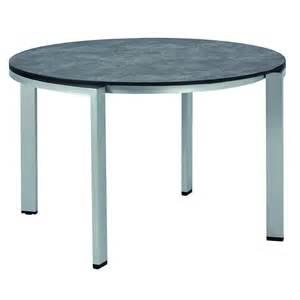 polyrattan tisch rund polyrattan tisch rund sauxietre info