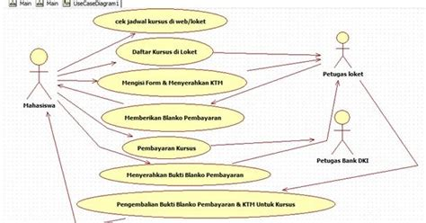 membuat use case diagram menggunakan staruml mieftah contoh staruml use case diagram pembayaran kursus