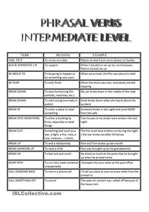 List of common phrasal verbs for intermediate level