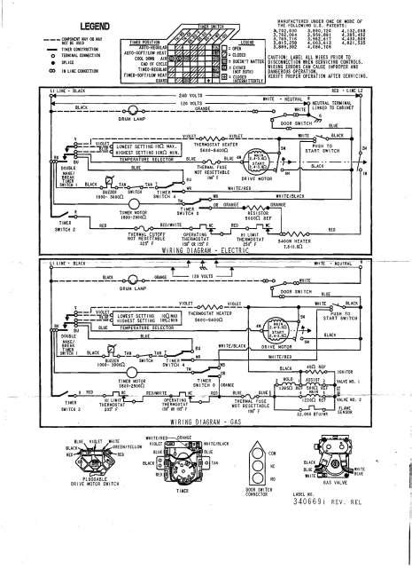 wiring diagram kenmore dryer wiring diagram for kenmore