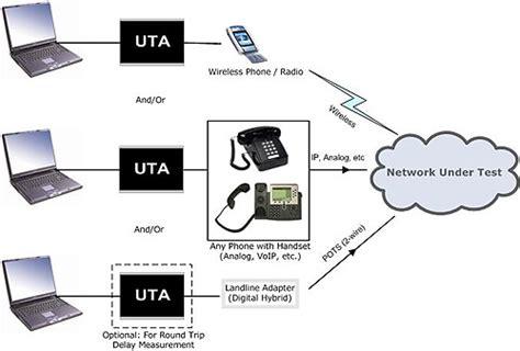 landline wiring diagram