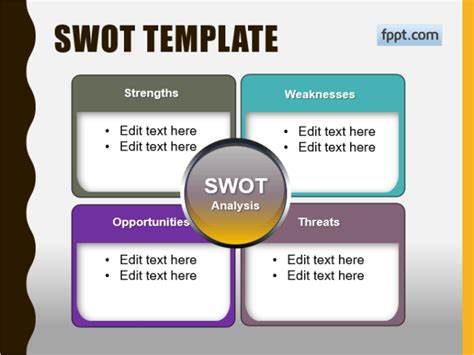 Swot Analysis Templates And Exles For Word Excel Ppt Swot Analysis Exle Powerpoint