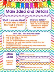 Idea And Details Summary Frames by Idea Graphic Organizer By Us Lessons Tes