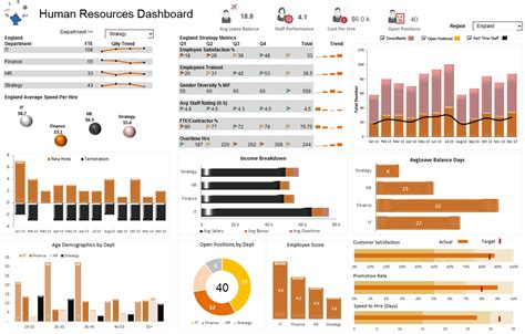 human resources dashboard template excel dashboards excel dashboards vba and more