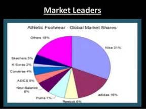 Puma footwear market share grandt s auto repair
