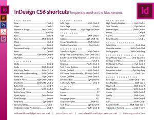 adobe illustrator cs6 shortcut keys pdf indesign cs6 shortcuts ace publications consulting