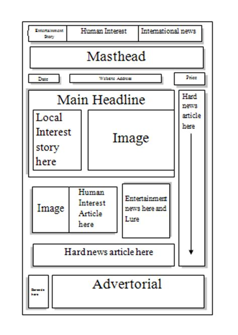 Newspaper Layout Structure | rcl media 2 mock up of a newspaper front cover