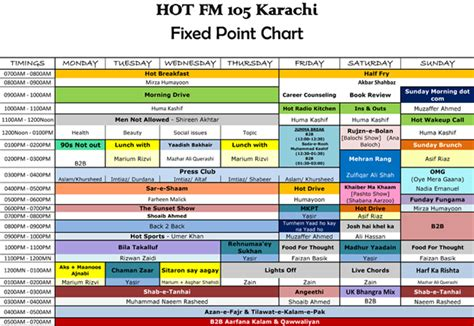 radio station schedule template fm radio stations in pakistan fm 105 complete