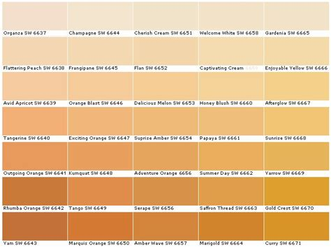 sherwin williams blush paint color options paint colors flan paint colors and