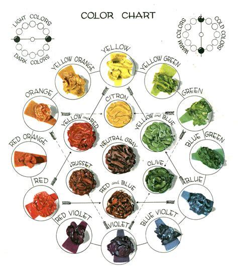 Color Wheel Paint Coupons Kotaksurat