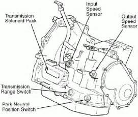 parts tool list