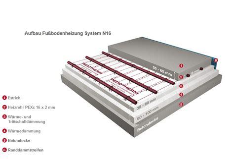 Estrich Auf Fu Bodenheizung 4323 by Bautagebuch Serie 12 Fu 223 Bodenheizung Und Estrich