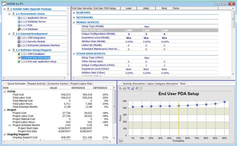 Seer Cost Estimation Software For It Project Budgeting Galorath Inc Galorath Inc Manufacturing Cost Estimate Template