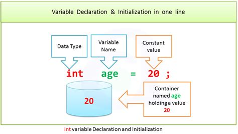 java pattern matcher library pattern java variable variable declaration and