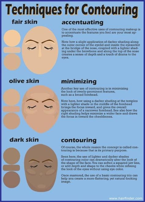 how to choose the right contour shade yourbeautycraze com tips for conturing long hairstyles how to