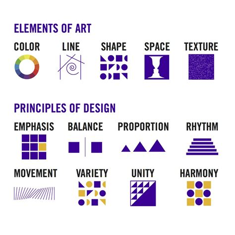 design theory meaning learning to look across disciplines visual literacy for