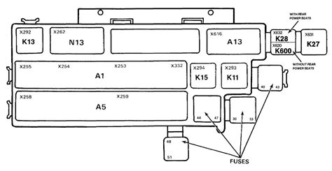Bmw 730 735i 735il 750il E32 1991 Fuse Box Diagram