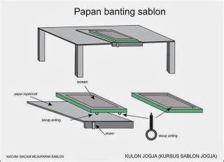 desain meja sablon presisi inilah cara kerja meja sablon banting yang paling mudah