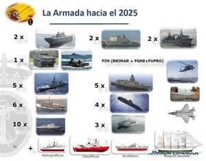 Calendario T Ara 2015 Plan Armada Espa 241 Ola 2030 P 225 3 Forocoches
