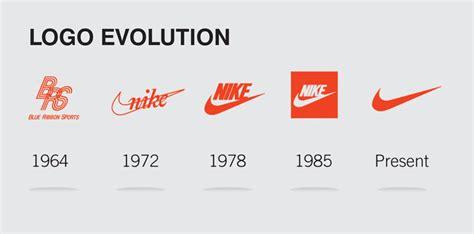 wann wurde adidas gegründet nike evolution vaastuyogam