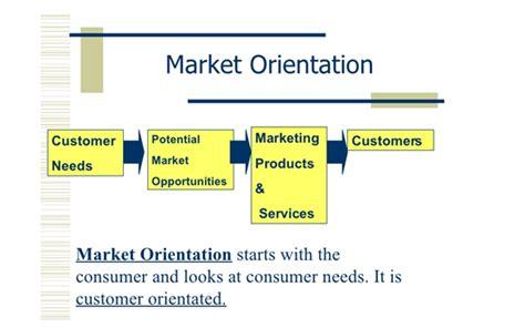 Market Orientation unit 4 marketing principle assignment bentley locus