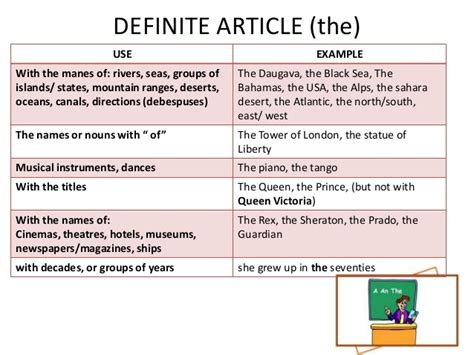 grammar exercise the definite and indefinite articles ciudad escolar grammar exercises