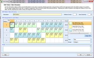 3 On 3 Shift Pattern Template search results for 12 hour shift work schedules exles