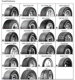 Car Tires Different Types Tire Tread Rad Texture