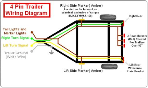 4 prong trailer lights wiring diagram 4 get free image